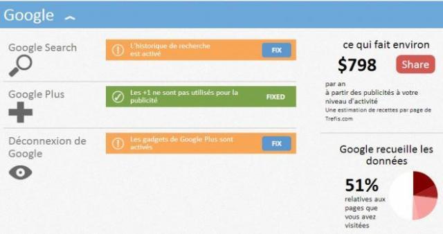 en-installant-le-plugin-privacyfix-sur-votre-navigateur-vous-pourrez-meme-estimer-les-revenus-generes-par-l-exploitation-de-vos-donnees-personnelles-sur-l-annee-ecoulee.jpg