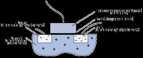 le-transistor-mos-est-compose-de-deux-zones-chargees.png