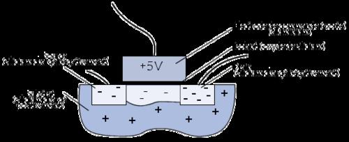 lorsqu-aucune-tension-n-est-appliquee-a-l-electrode-de-commande-le-substrat-charge-positivement-agit-telle-une-barriere-et-empeche-les-electrons-d-aller-de-la-source-vers-le-drain.