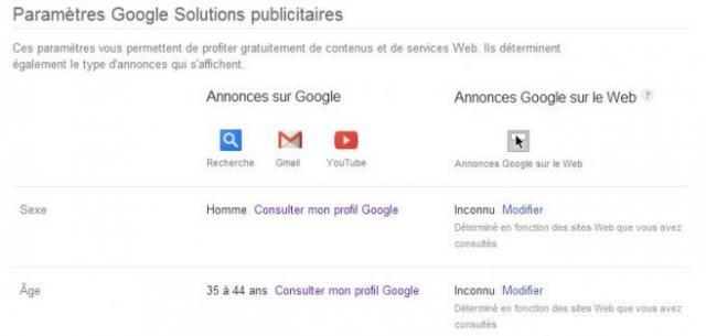 via-gmail-google-google-agenda-picasa-youtube-google-collecte-une-somme-considerable-d-informations-sur-vous.jpg