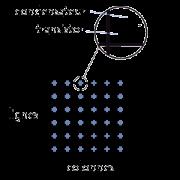 chaque-condensateur-est-couple-a-un-transistor-de-type-mos-permettant-recuperer-modifier-l-etat-du-condensateur-transistors-sont-ranges-sous-forme-de-tableau-matrice-accede-case-me