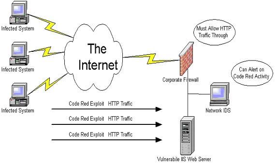 Comment Supprimer Zokidif.com ou PUP.Adware.ZOKIDIF de mon navigateur Google Chrome, Mozilla Firefox, Opéra, Internet Explorer et Microsoft Edge gratuitement
