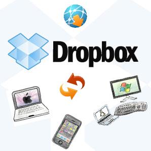 DropBox est une application de stockage en ligne de fichiers
