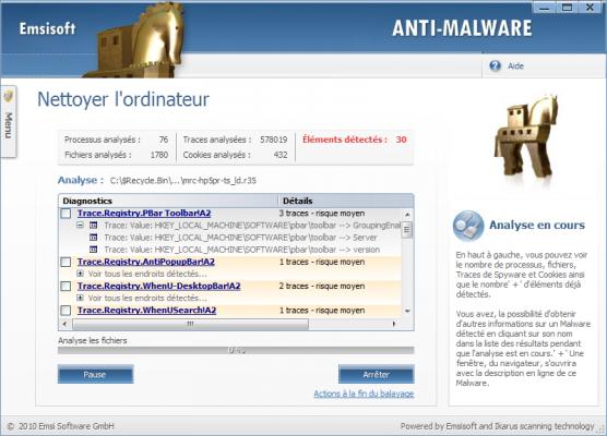 Qu'est-ce qu'un Riskware ?