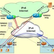 le-protocole-ipv6.jpg
