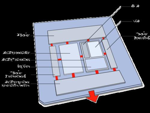 CPU, pour Central Processing Unit, soit Unité Centrale de Traitement