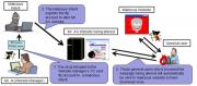 Pcsansvirus com vous explique comment supprimer virus astaroth gratuitement