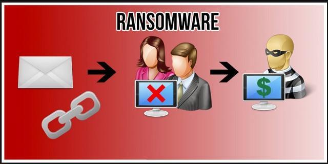 Comment Supprimer Virus Cerber Ransomeware de mon ordinateur