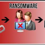 Supprimer cerber ransomeware virus