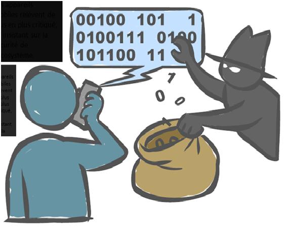 Comment Supprimer Searchvvay.com de mon ordinateur