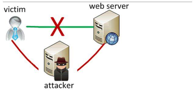 Comment Supprimer Trojan Agent MNR MSCORSWV.EXE