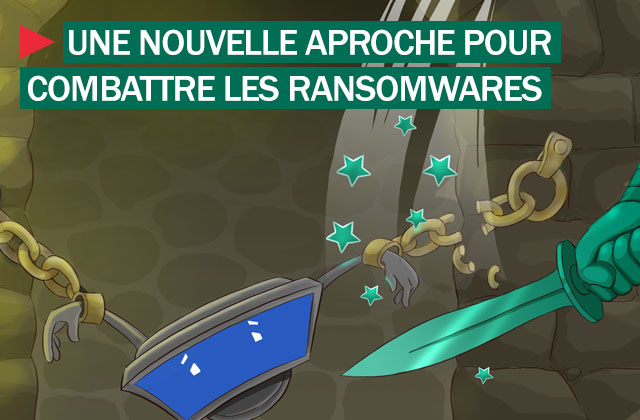 Technologie anti Ransomware